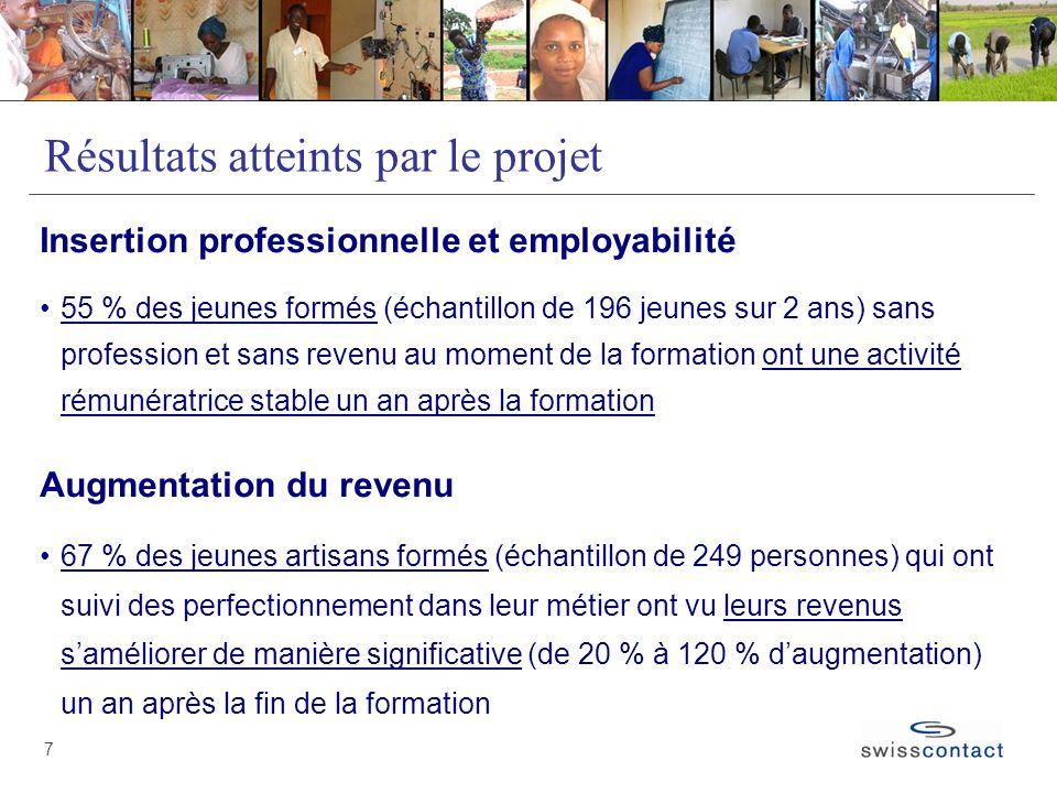 7 Résultats atteints par le projet Insertion professionnelle et employabilité 55 % des jeunes formés (échantillon de 196 jeunes sur 2 ans) sans profes