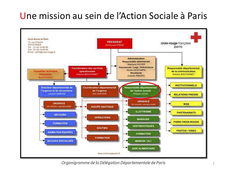 Une mission au sein de lAction Sociale à Paris 2 Organigramme de la Délégation Départementale de Paris