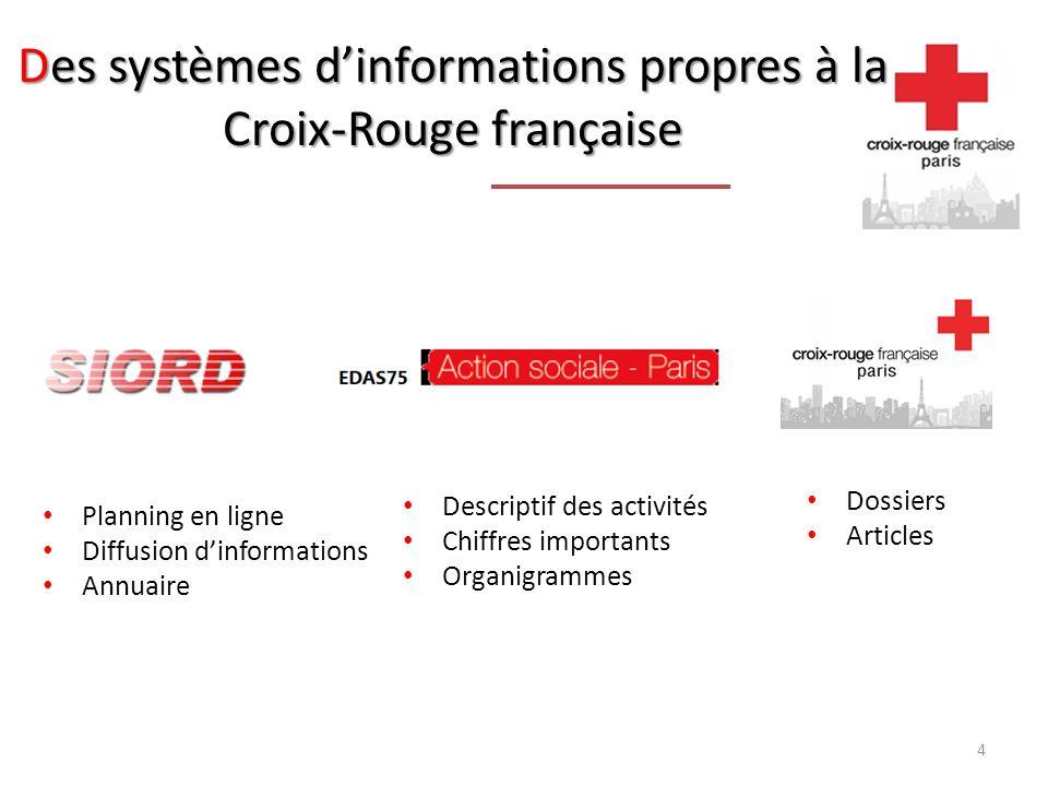 Des systèmes dinformations propres à la Croix-Rouge française Planning en ligne Diffusion dinformations Annuaire Descriptif des activités Chiffres imp