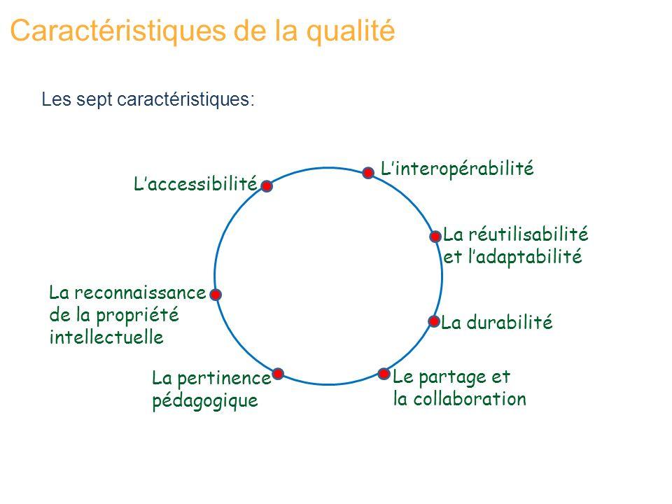 Laccessibilité La durabilité Linteropérabilité La réutilisabilité et ladaptabilité Le partage et la collaboration La pertinence pédagogique La reconnaissance de la propriété intellectuelle Les sept caractéristiques: Caractéristiques de la qualité