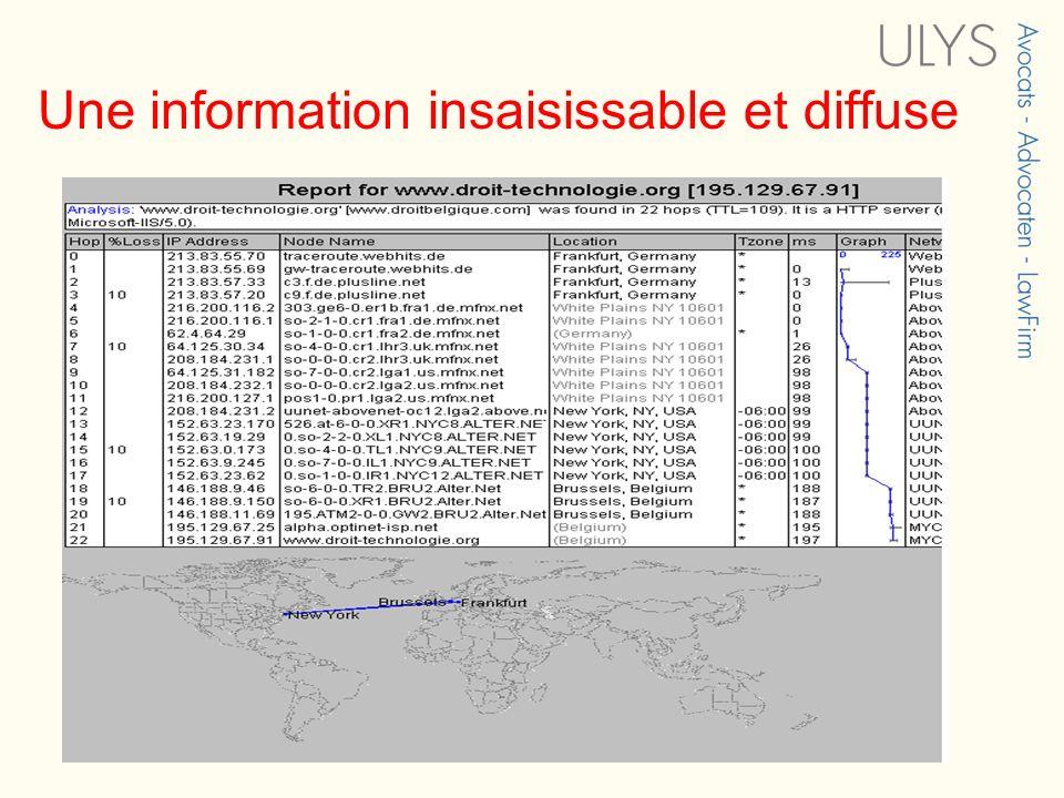 Lhébergement La saga « notice and take down » A létranger : Les USA En jurisprudence : larrêt de la cour dappel de Bxl du 13/2/2001 + commentaire13/2/2001commentaire La loi belge 1.