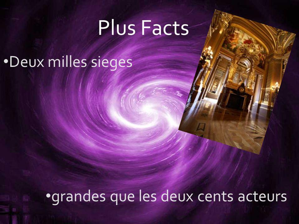 Plus Facts grandes que les deux cents acteurs Deux milles sieges