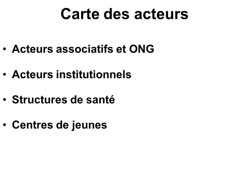 Carte des acteurs Acteurs associatifs et ONG Acteurs institutionnels Structures de santé Centres de jeunes
