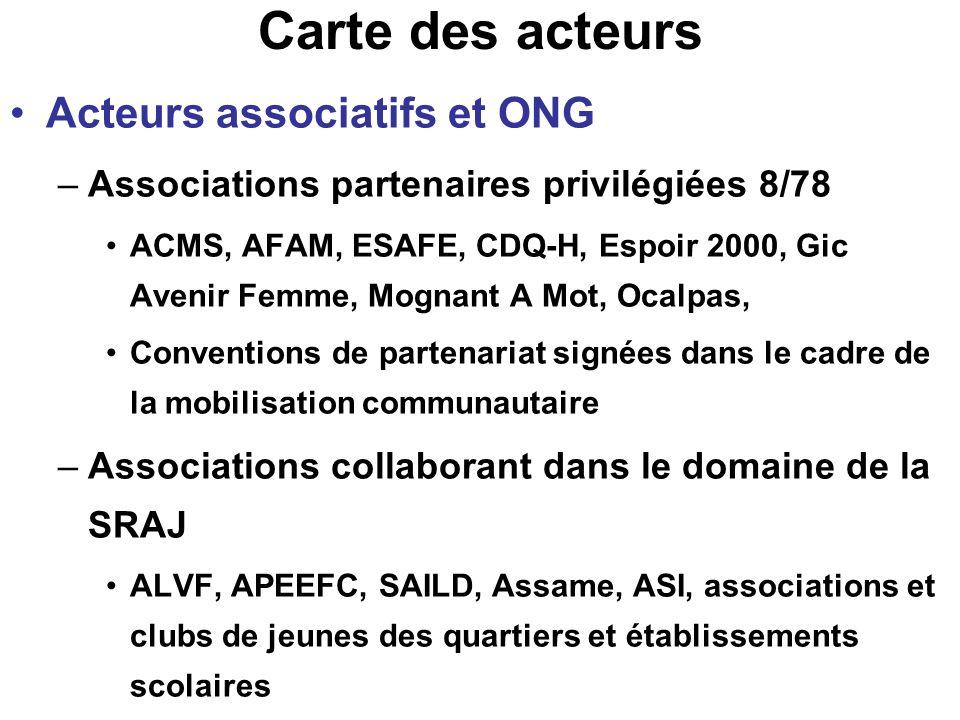 Carte des acteurs Acteurs associatifs et ONG –Associations partenaires privilégiées 8/78 ACMS, AFAM, ESAFE, CDQ-H, Espoir 2000, Gic Avenir Femme, Mogn