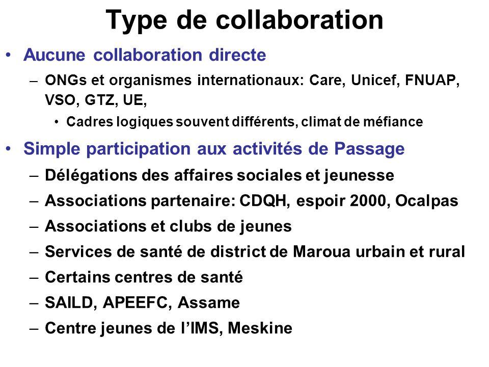 Type de collaboration Aucune collaboration directe –ONGs et organismes internationaux: Care, Unicef, FNUAP, VSO, GTZ, UE, Cadres logiques souvent diff