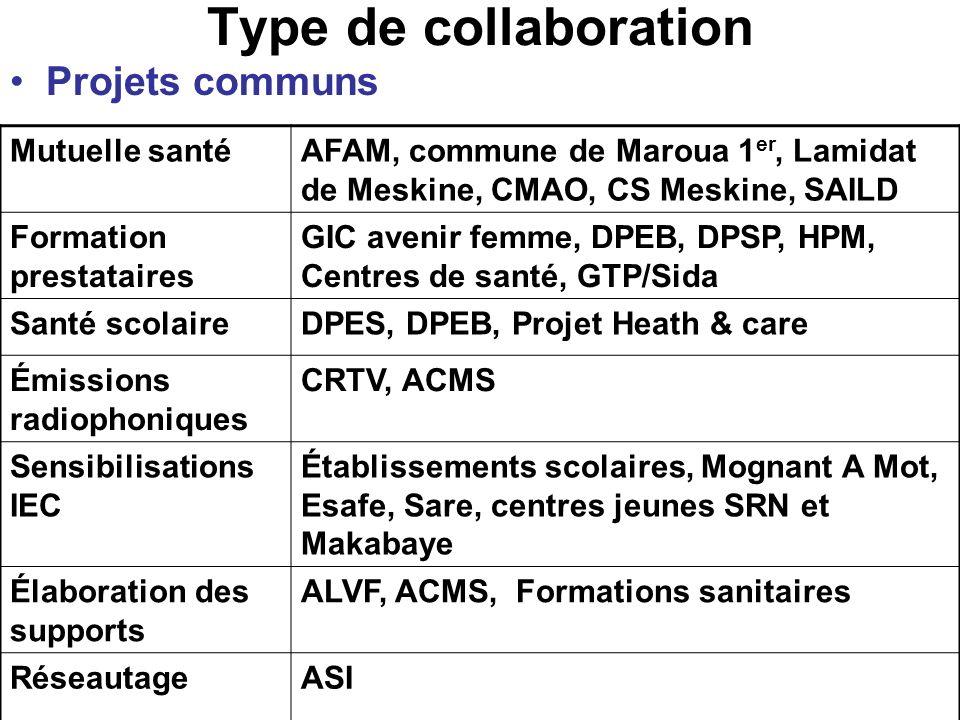 Type de collaboration Projets communs Mutuelle santéAFAM, commune de Maroua 1 er, Lamidat de Meskine, CMAO, CS Meskine, SAILD Formation prestataires G