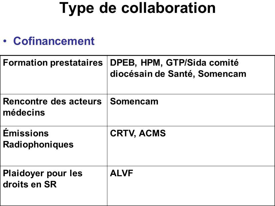 Type de collaboration Cofinancement Formation prestatairesDPEB, HPM, GTP/Sida comité diocésain de Santé, Somencam Rencontre des acteurs médecins Somen