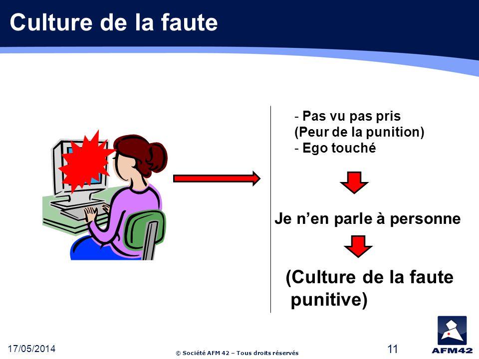 © Société AFM 42 – Tous droits réservés 17/05/2014 11 - Pas vu pas pris (Peur de la punition) - Ego touché Je nen parle à personne (Culture de la faute punitive) Culture de la faute