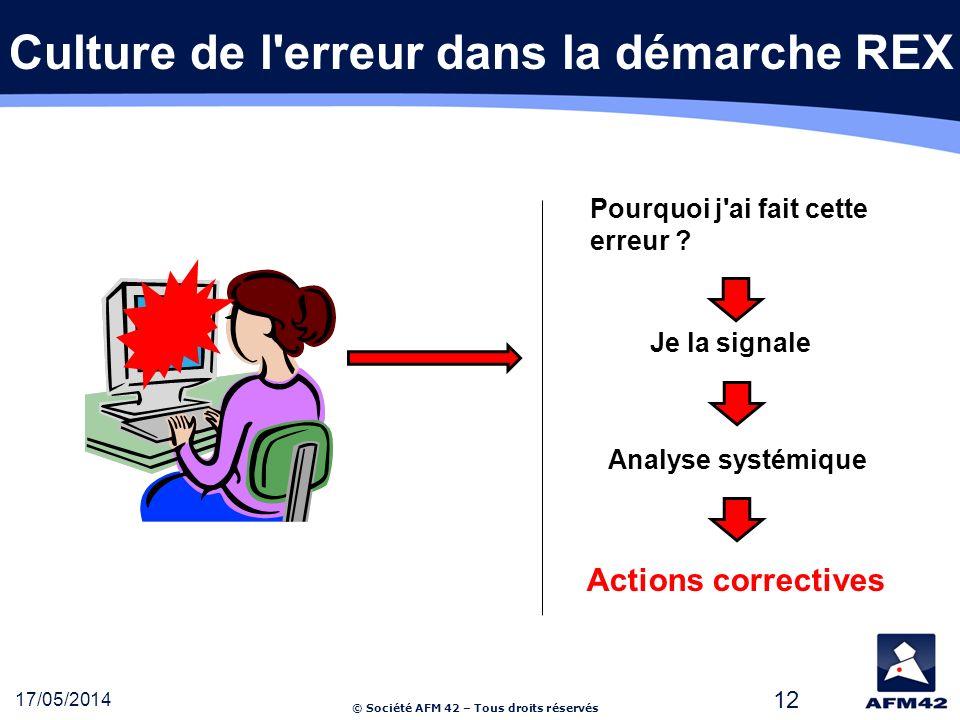 © Société AFM 42 – Tous droits réservés 17/05/2014 12 Pourquoi j ai fait cette erreur .