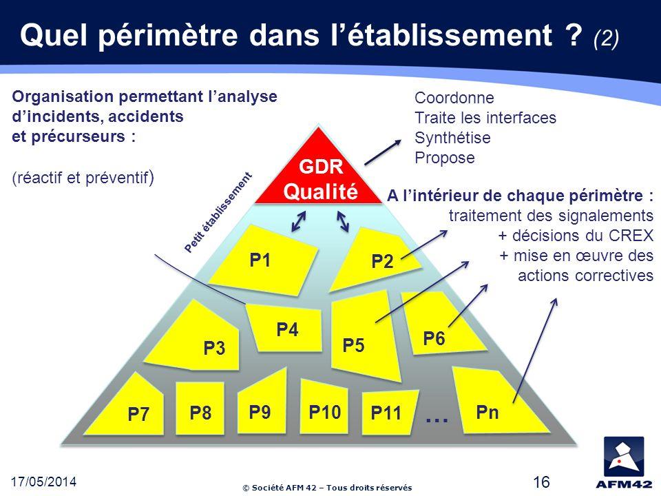 © Société AFM 42 – Tous droits réservés 17/05/2014 16 P1 P2 P3 P4 P5 P6 P7 P8 P9P10 P11 Pn … Quel périmètre dans létablissement .