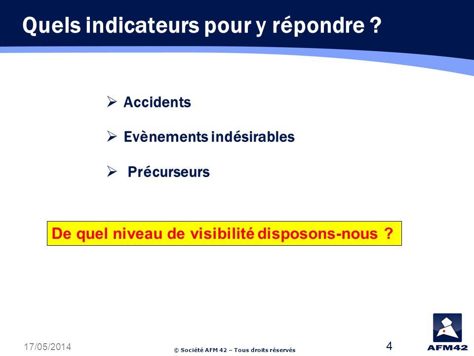 © Société AFM 42 – Tous droits réservés 17/05/2014 4 Quels indicateurs pour y répondre .