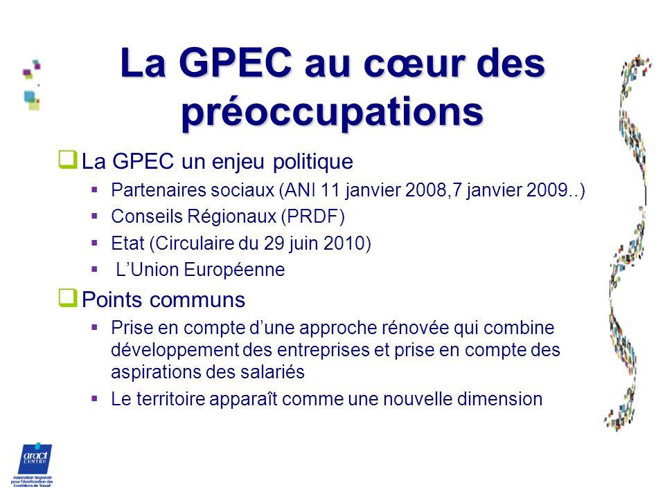 La GPEC au cœur des préoccupations La GPEC un enjeu politique Partenaires sociaux (ANI 11 janvier 2008,7 janvier 2009..) Conseils Régionaux (PRDF) Eta