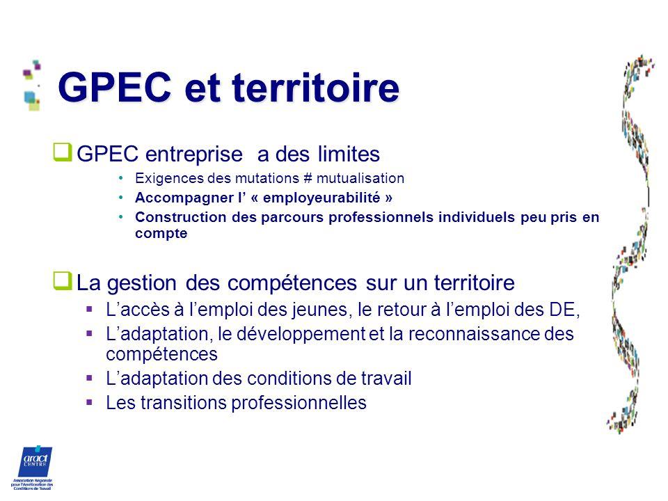 GPEC et territoire GPEC entreprise a des limites Exigences des mutations # mutualisation Accompagner l « employeurabilité » Construction des parcours