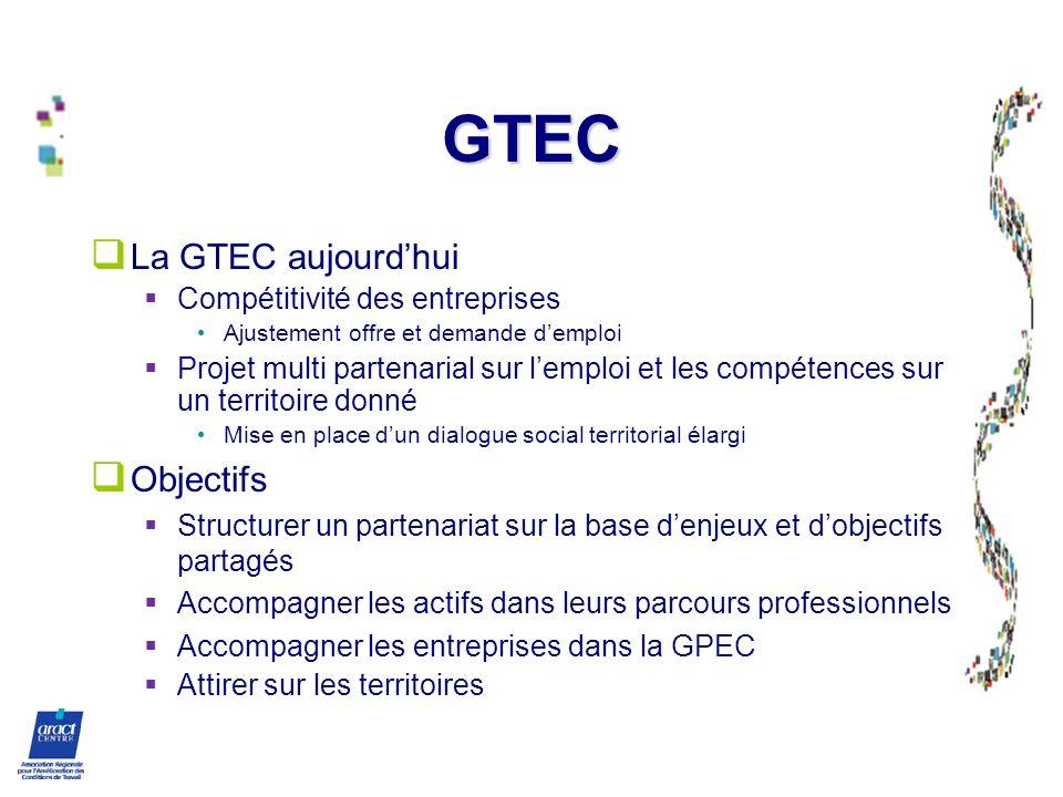 GTEC La GTEC aujourdhui Compétitivité des entreprises Ajustement offre et demande demploi Projet multi partenarial sur lemploi et les compétences sur