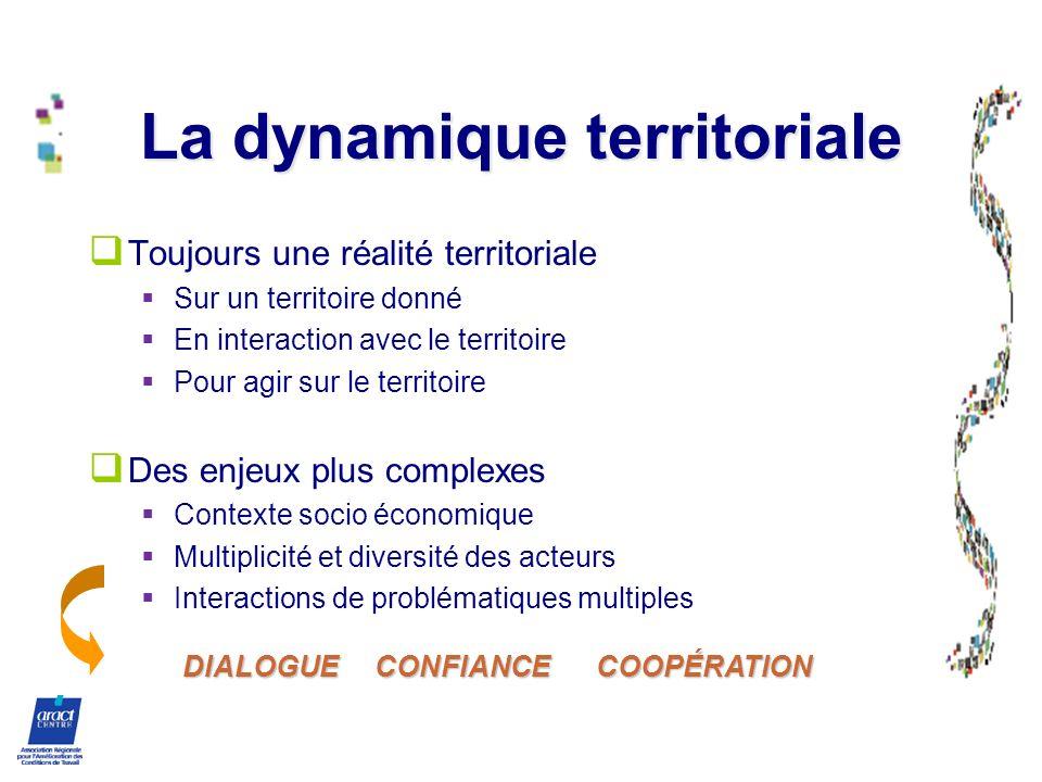 La dynamique territoriale Toujours une réalité territoriale Sur un territoire donné En interaction avec le territoire Pour agir sur le territoire Des