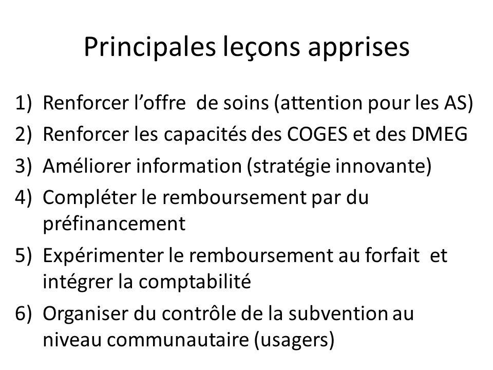 Principales leçons apprises 1)Renforcer loffre de soins (attention pour les AS) 2)Renforcer les capacités des COGES et des DMEG 3)Améliorer information (stratégie innovante) 4)Compléter le remboursement par du préfinancement 5)Expérimenter le remboursement au forfait et intégrer la comptabilité 6)Organiser du contrôle de la subvention au niveau communautaire (usagers)