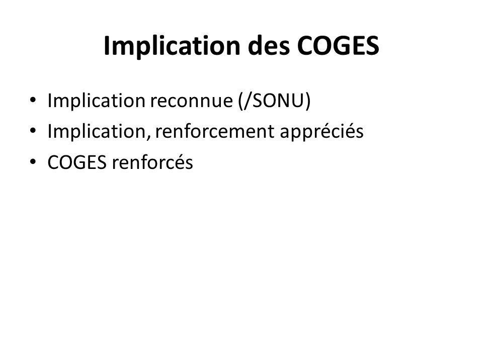 Implication des COGES Implication reconnue (/SONU) Implication, renforcement appréciés COGES renforcés