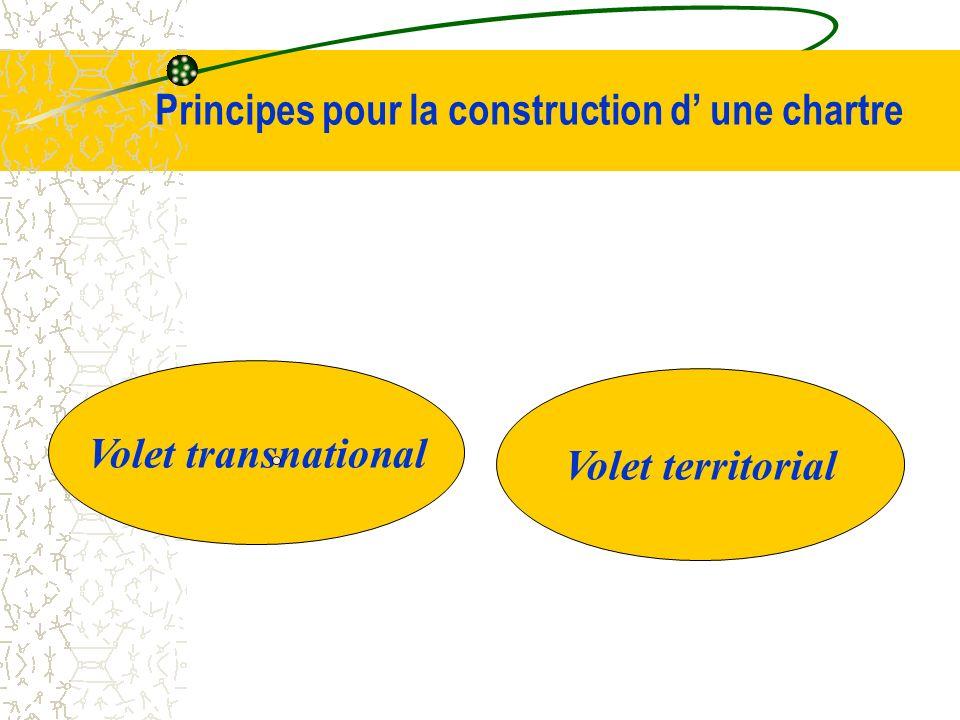 Principes pour la construction d une chartre Volet transnational Volet territorial