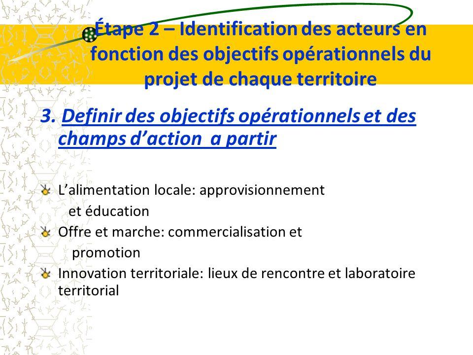 Étape 2 – Identification des acteurs en fonction des objectifs opérationnels du projet de chaque territoire 3.