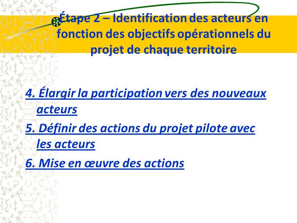 Étape 2 – Identification des acteurs en fonction des objectifs opérationnels du projet de chaque territoire 4.