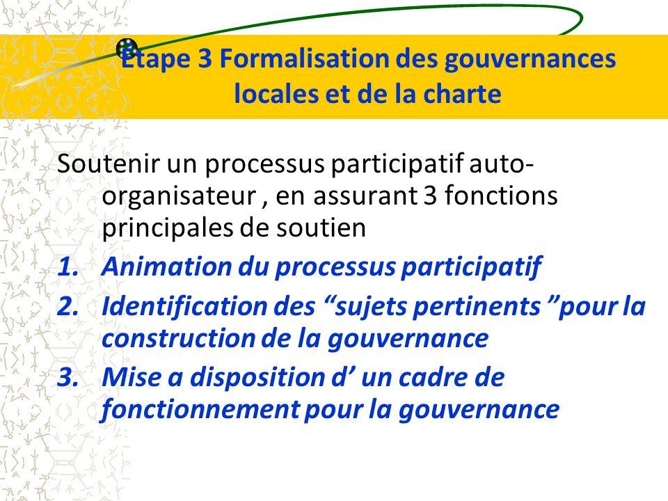 Étape 3 Formalisation des gouvernances locales et de la charte Soutenir un processus participatif auto- organisateur, en assurant 3 fonctions principales de soutien 1.Animation du processus participatif 2.Identification des sujets pertinents pour la construction de la gouvernance 3.Mise a disposition d un cadre de fonctionnement pour la gouvernance