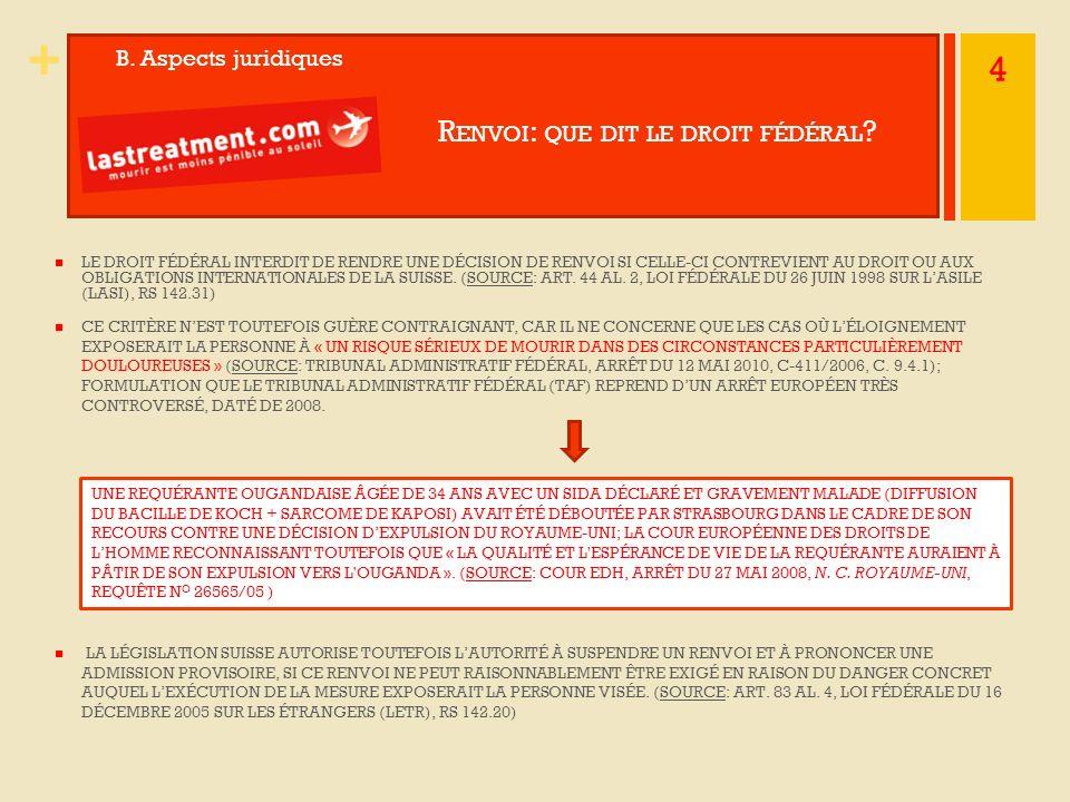 + 5 B.Aspects juridiques R ECOURS : UN PARCOURS DU COMBATTANT .