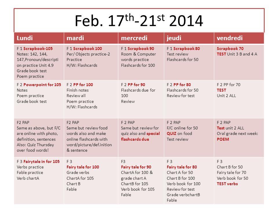 Feb. 17 th -21 st 2014 Lundimardimercredijeudivendredi F 1 Scrapbook-105 Notes: 142, 144, 147,Pronoun/descripti on practice Unit 4.9 Grade book test P