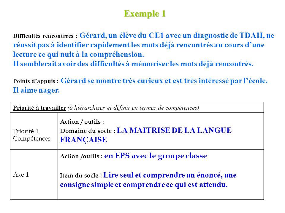 Exemple 1 Difficultés rencontrées : Gérard, un élève du CE1 avec un diagnostic de TDAH, ne réussit pas à identifier rapidement les mots déjà rencontrés au cours dune lecture ce qui nuit à la compréhension.