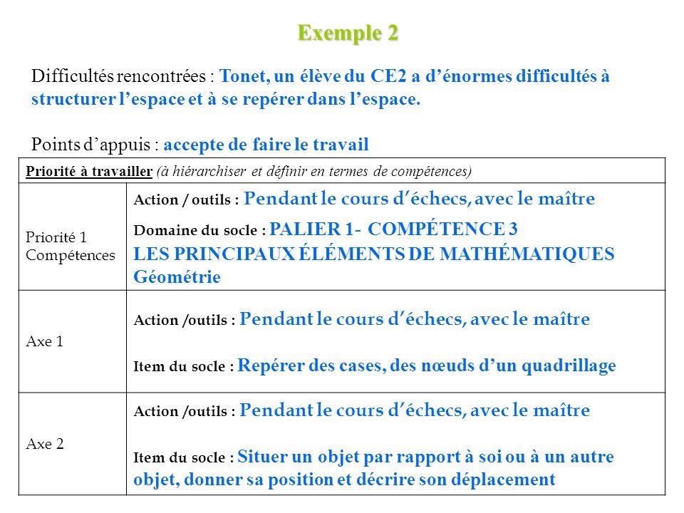 Exemple 2 Difficultés rencontrées : Tonet, un élève du CE2 a dénormes difficultés à structurer lespace et à se repérer dans lespace.