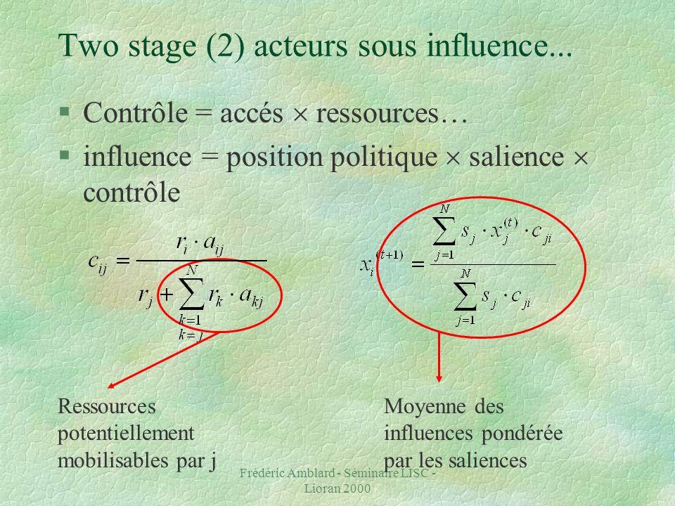Frédéric Amblard - Séminaire LISC - Lioran 2000 Two stage (2) acteurs sous influence...