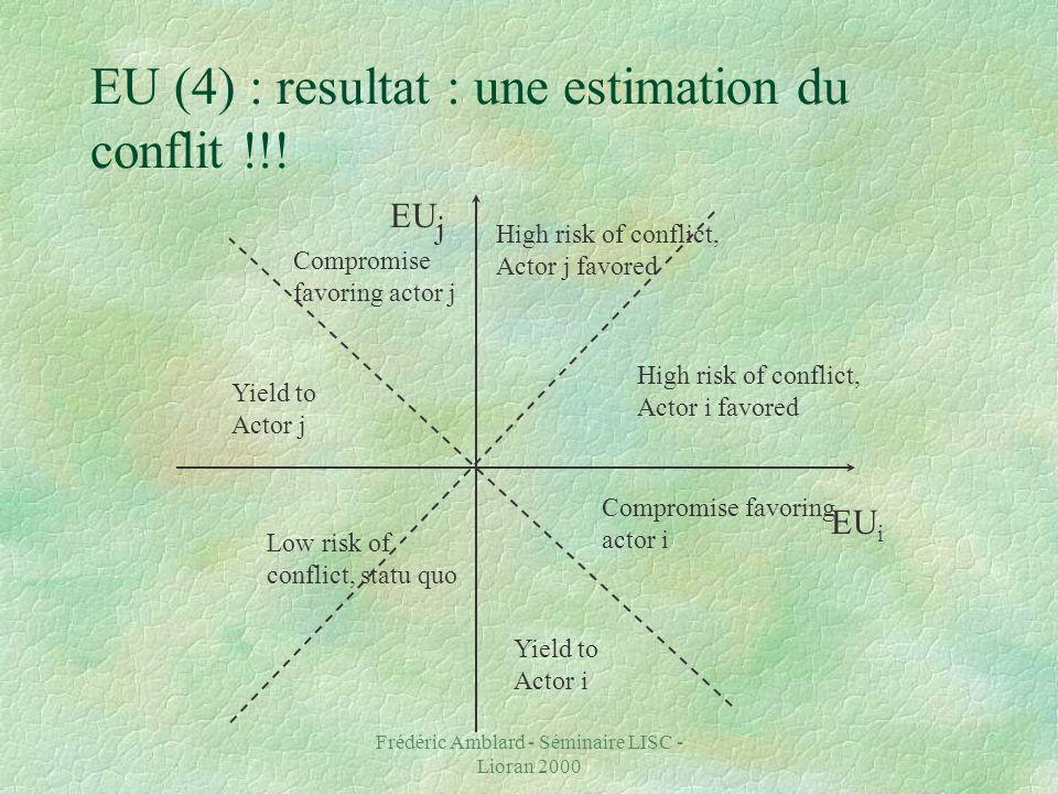 Frédéric Amblard - Séminaire LISC - Lioran 2000 EU (4) : resultat : une estimation du conflit !!.