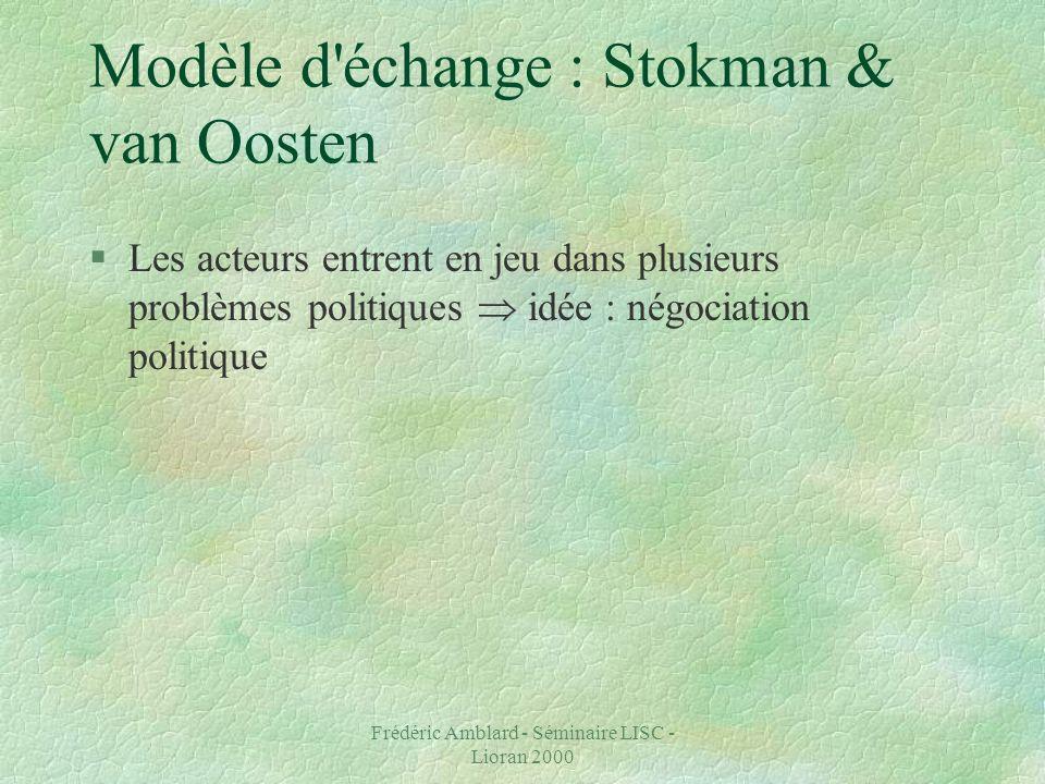 Frédéric Amblard - Séminaire LISC - Lioran 2000 Modèle d échange : Stokman & van Oosten §Les acteurs entrent en jeu dans plusieurs problèmes politiques idée : négociation politique