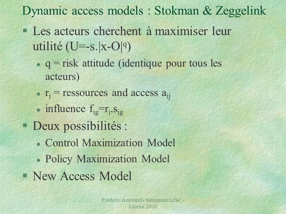 Frédéric Amblard - Séminaire LISC - Lioran 2000 Dynamic access models : Stokman & Zeggelink §Les acteurs cherchent à maximiser leur utilité (U=-s.|x-O| q ) l q = risk attitude (identique pour tous les acteurs) l r i = ressources and access a ij l influence f ig =r i.s ig §Deux possibilités : l Control Maximization Model l Policy Maximization Model §New Access Model