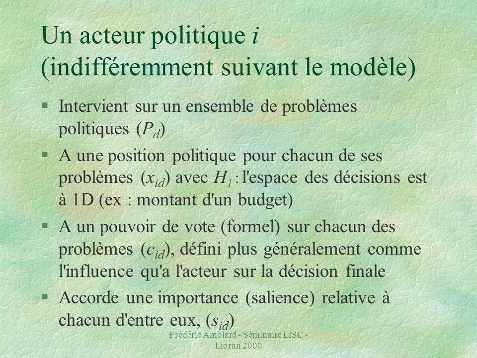 Frédéric Amblard - Séminaire LISC - Lioran 2000 Un acteur politique i (indifféremment suivant le modèle) §Intervient sur un ensemble de problèmes politiques (P d ) §A une position politique pour chacun de ses problèmes (x id ) avec H 1 : l espace des décisions est à 1D (ex : montant d un budget) §A un pouvoir de vote (formel) sur chacun des problèmes (c id ), défini plus généralement comme l influence qu a l acteur sur la décision finale §Accorde une importance (salience) relative à chacun d entre eux, (s id )