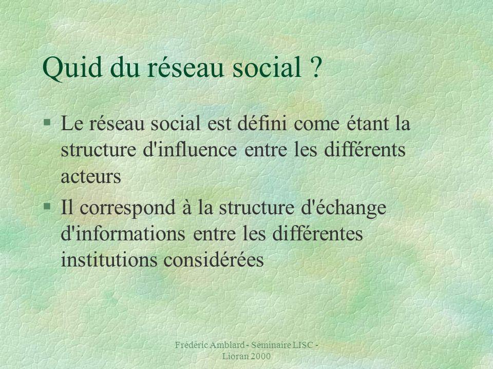 Frédéric Amblard - Séminaire LISC - Lioran 2000 Quid du réseau social .