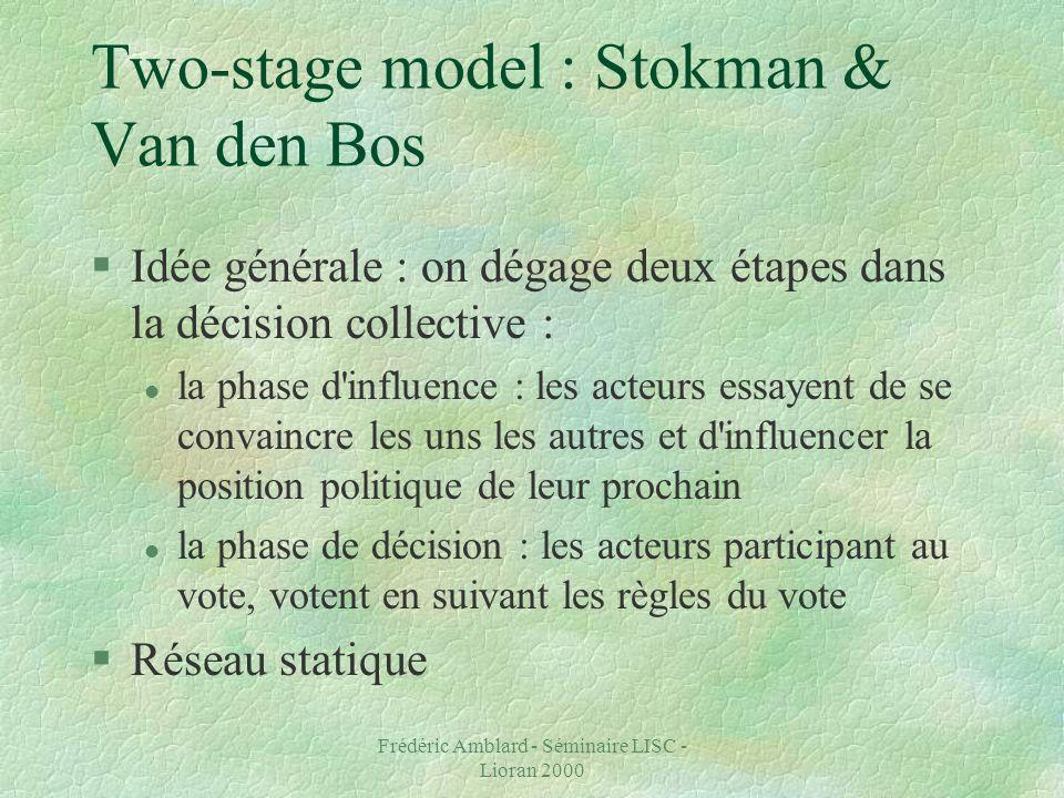 Frédéric Amblard - Séminaire LISC - Lioran 2000 Two-stage model : Stokman & Van den Bos §Idée générale : on dégage deux étapes dans la décision collective : l la phase d influence : les acteurs essayent de se convaincre les uns les autres et d influencer la position politique de leur prochain l la phase de décision : les acteurs participant au vote, votent en suivant les règles du vote §Réseau statique
