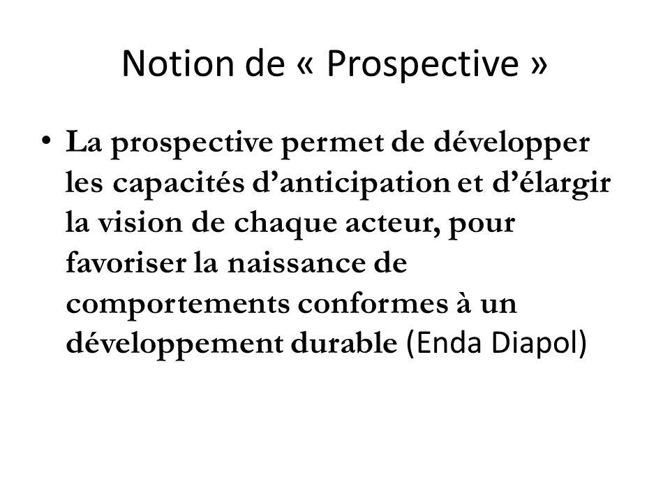 Notion de « Prospective » La prospective permet de développer les capacités danticipation et délargir la vision de chaque acteur, pour favoriser la naissance de comportements conformes à un développement durable (Enda Diapol)