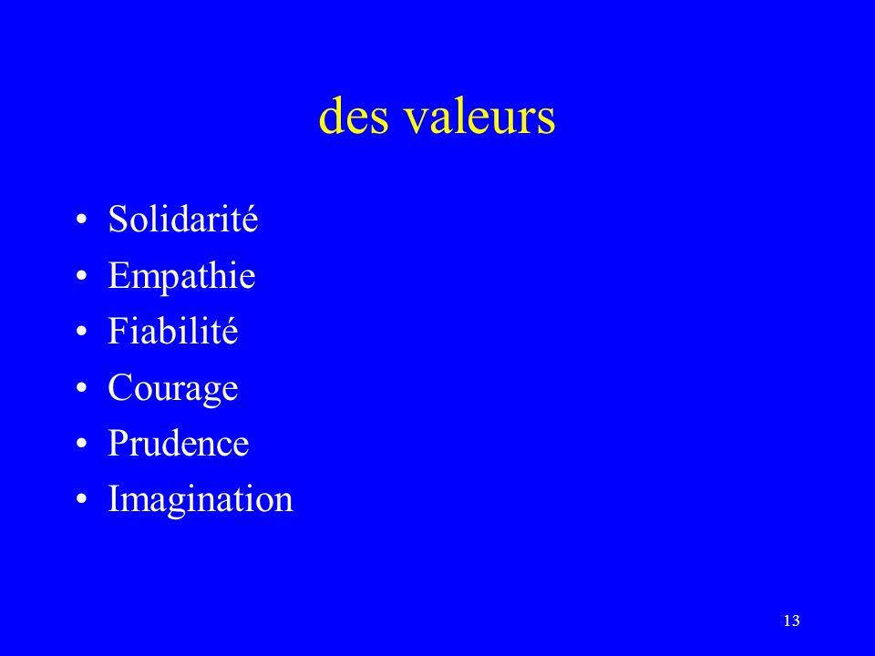 des valeurs (suite) Endurance Sympathie Tolérance Autonomie Bienveillance …. 14