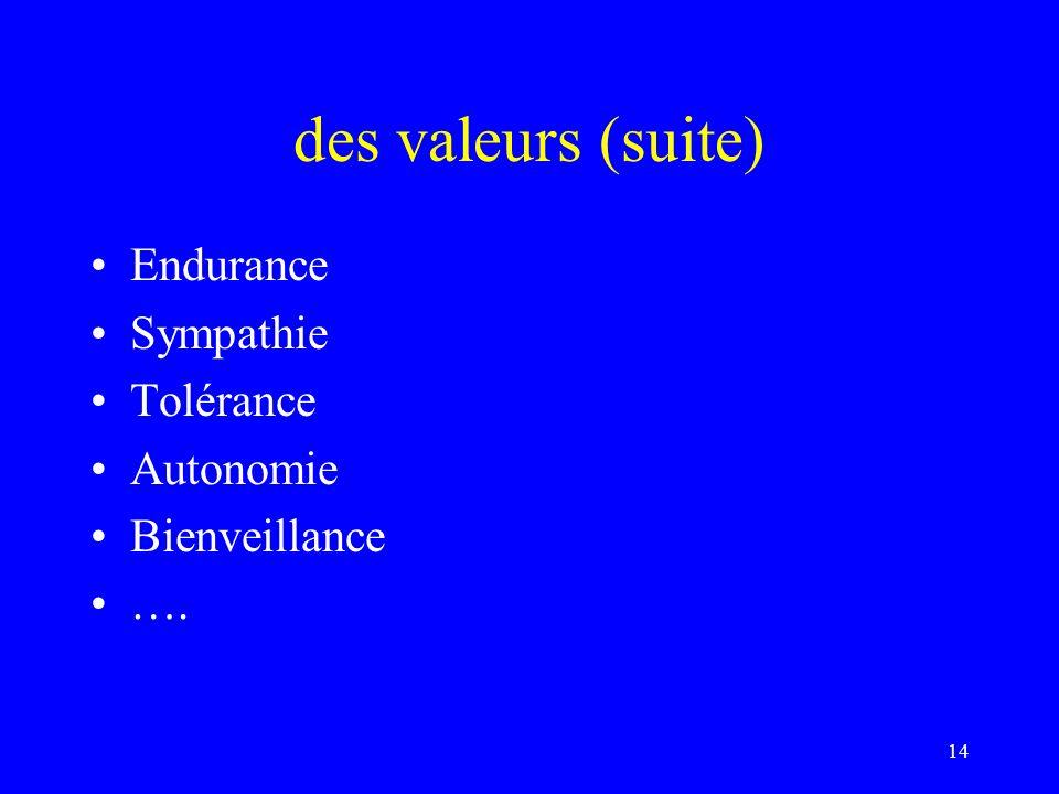 des « domaines » de valeurs Professionnalisme = Honnêteté = Disponibilité = Humanisation = …… 15