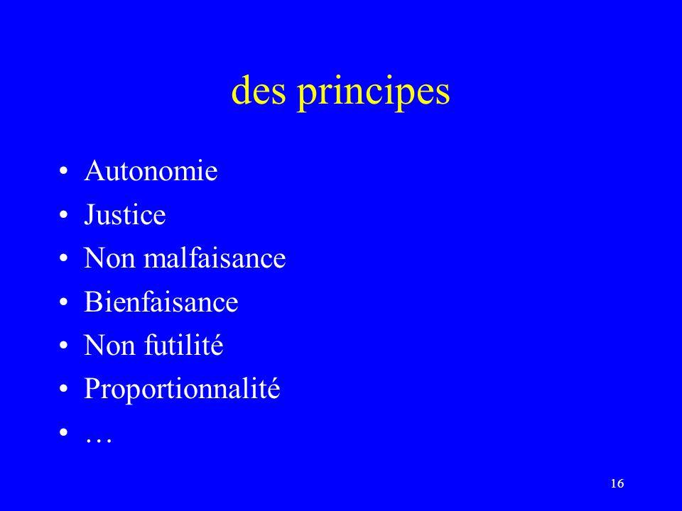 des règles déontologiques Confidentialité Retenue …. 17