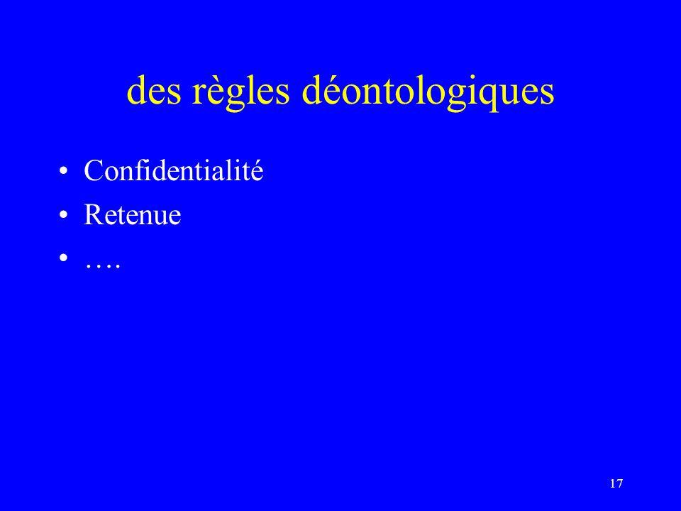 des règles de droit Responsabilité professionnelle Obligation de moyens ….. 18