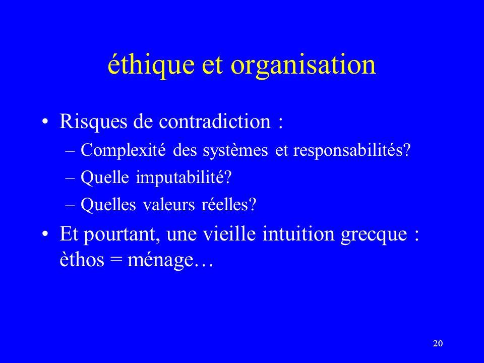 deux aspects (1) Éthique de la structure organisationnelle –Vision, objectifs –Méthodes, moyens, –Systèmes darbitrage –Place de la personne,… 21