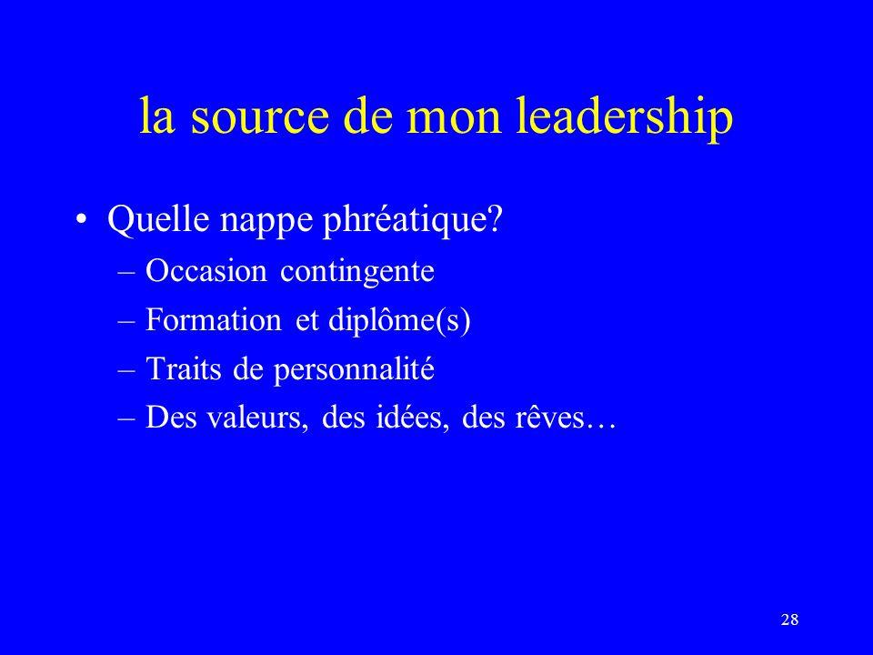 29 Quest-ce quon dit de mon leadership?