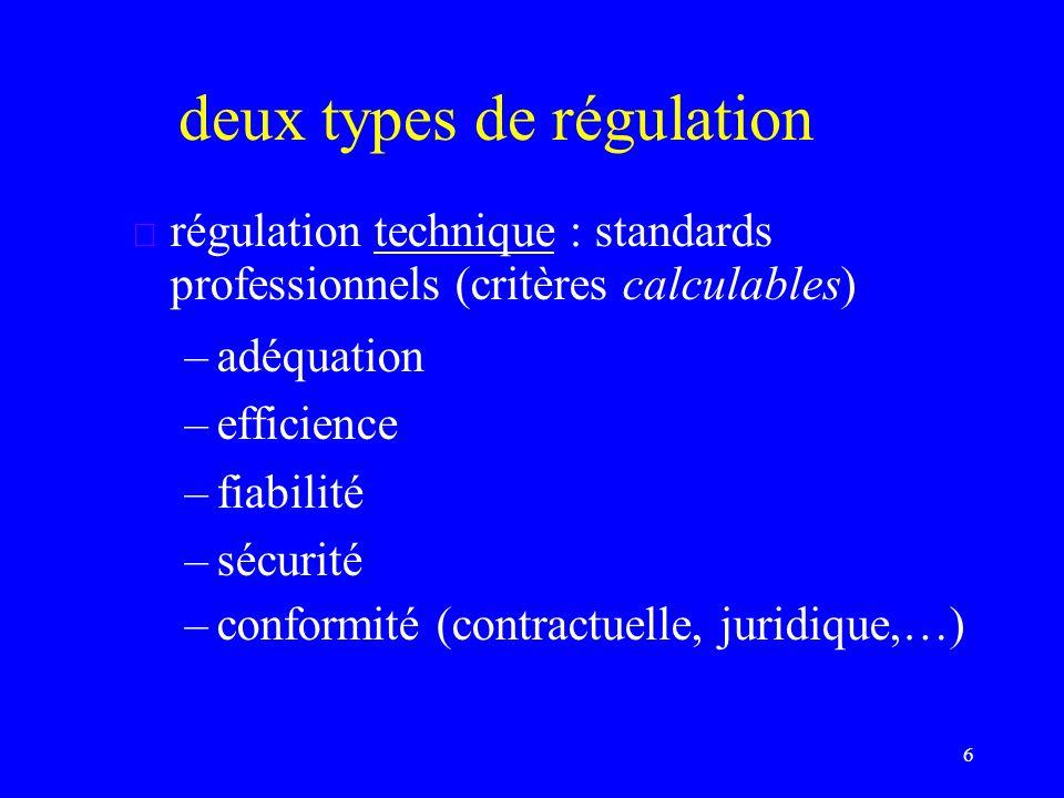 7 deux types de régulation régulation axiologique 1) éthique (linspiration et lobjectif) 2) morale (le contrôle et la sanction)