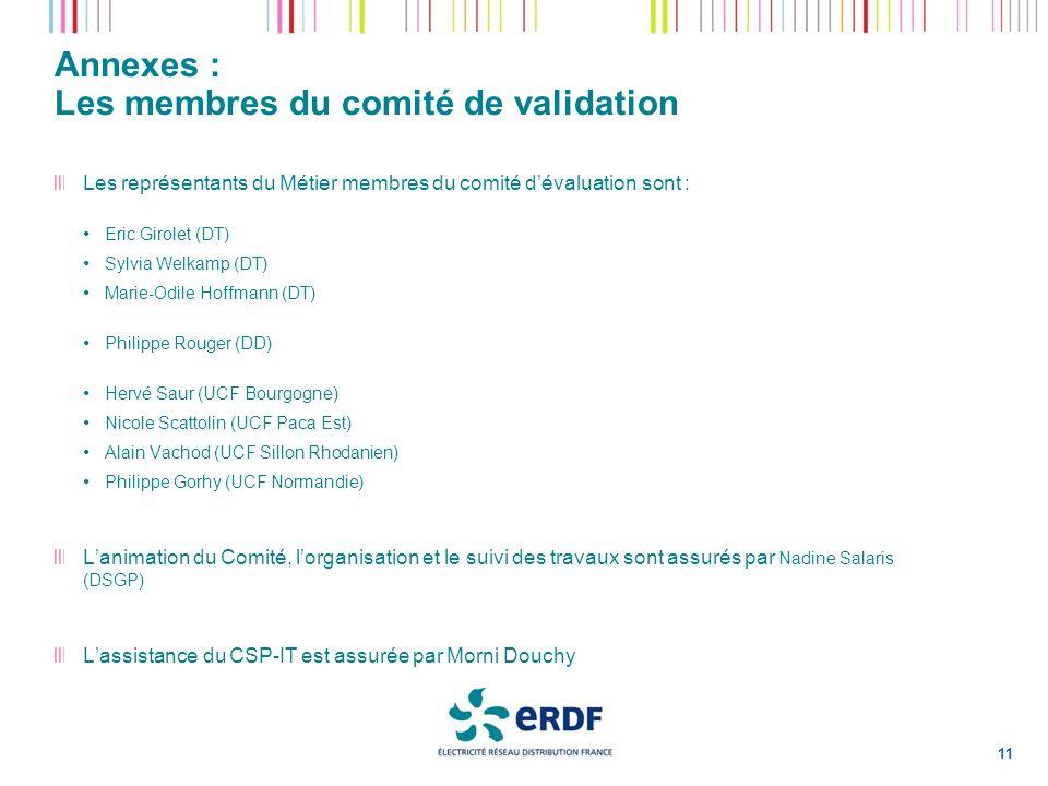 Annexes : Les membres du comité de validation Les représentants du Métier membres du comité dévaluation sont : Eric Girolet (DT) Sylvia Welkamp (DT) M