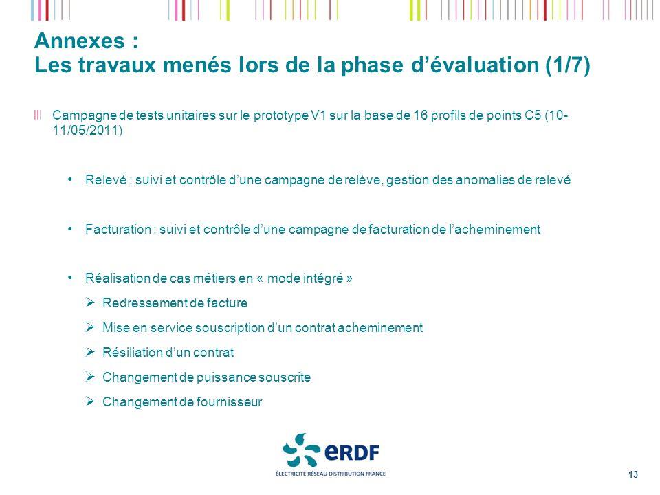 Annexes : Les travaux menés lors de la phase dévaluation (1/7) 13 Campagne de tests unitaires sur le prototype V1 sur la base de 16 profils de points