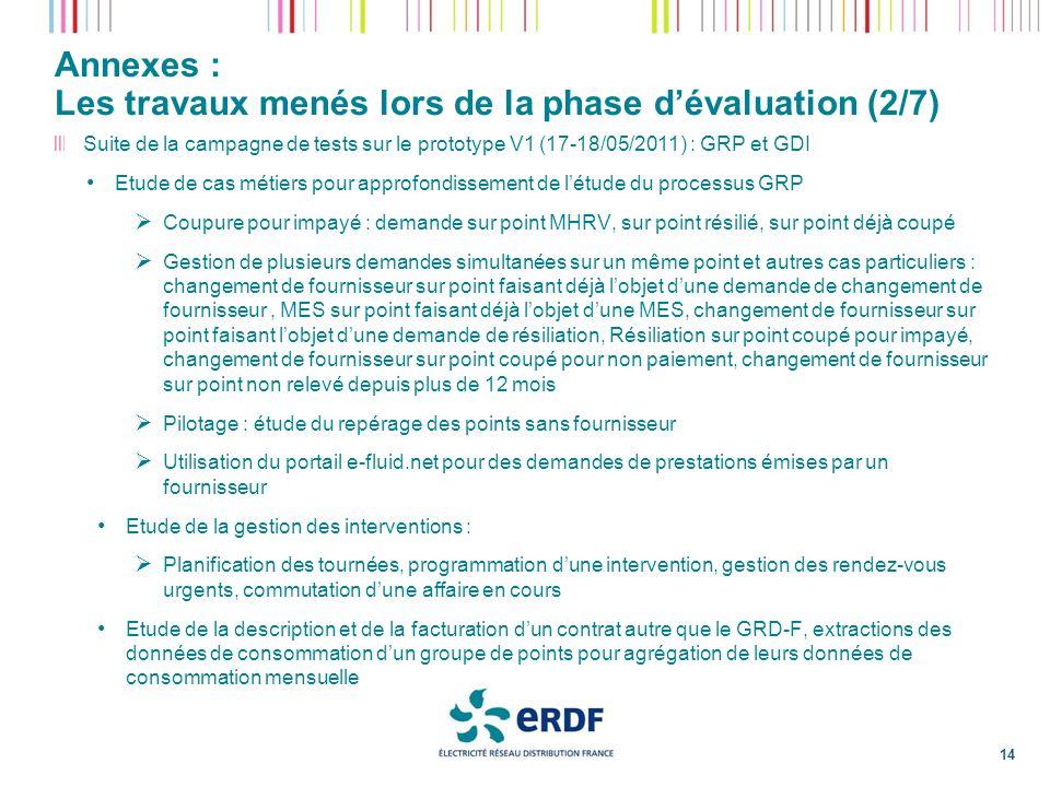Annexes : Les travaux menés lors de la phase dévaluation (2/7) 14 Suite de la campagne de tests sur le prototype V1 (17-18/05/2011) : GRP et GDI Etude