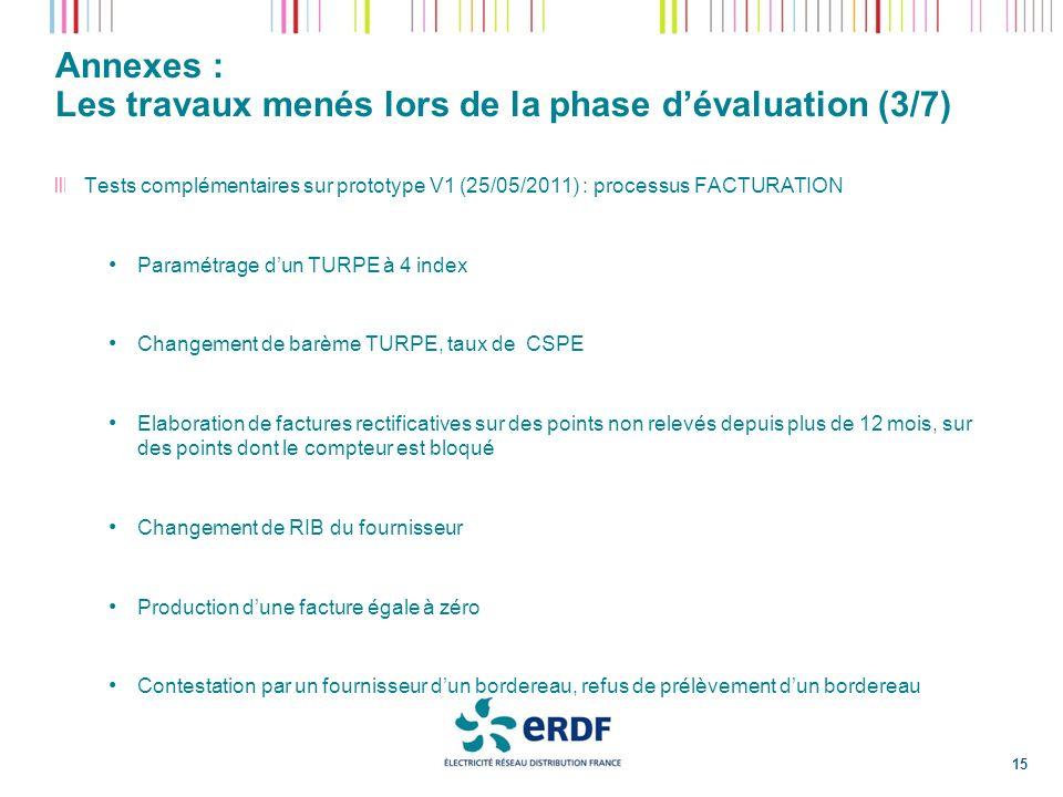Annexes : Les travaux menés lors de la phase dévaluation (3/7) 15 Tests complémentaires sur prototype V1 (25/05/2011) : processus FACTURATION Paramétr