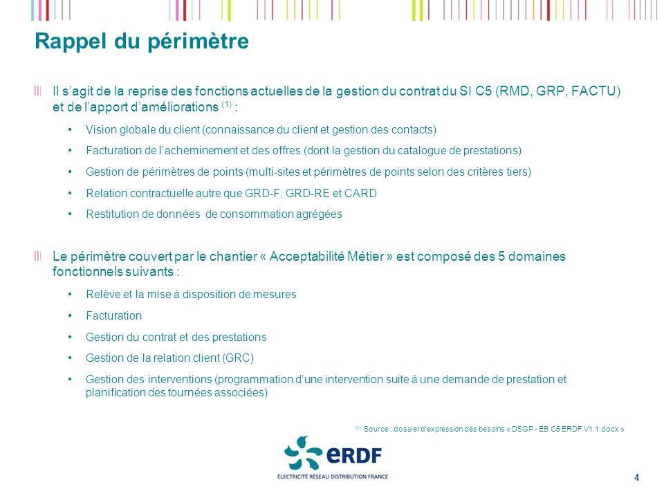 Rappel du périmètre 4 Il sagit de la reprise des fonctions actuelles de la gestion du contrat du SI C5 (RMD, GRP, FACTU) et de lapport daméliorations