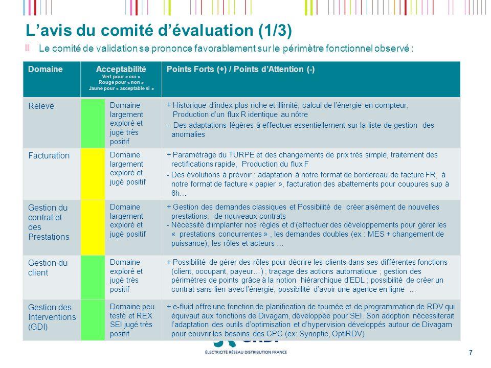 Lavis du comité dévaluation (1/3) Le comité de validation se prononce favorablement sur le périmètre fonctionnel observé : DomaineAcceptabilité Vert p